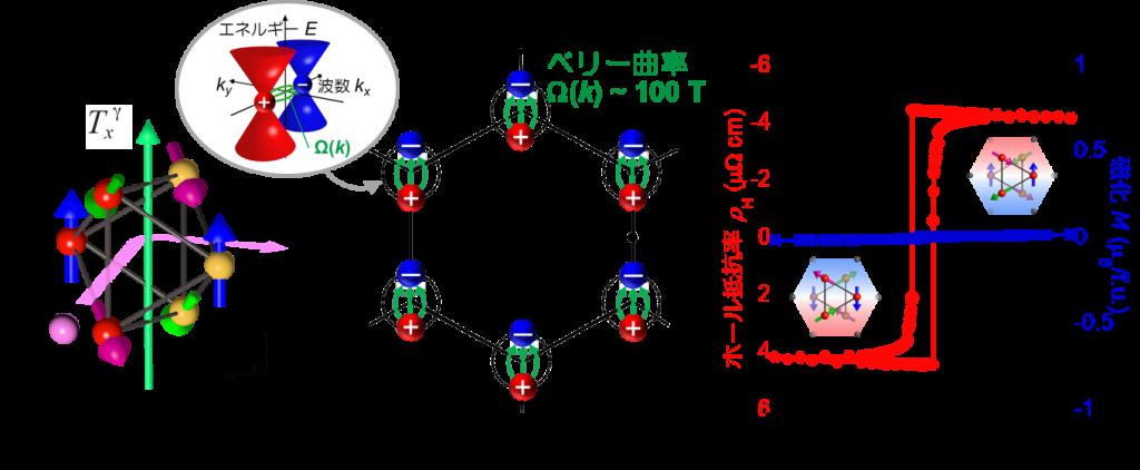 nakatsuji-lab