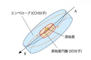yamamoto_fig1
